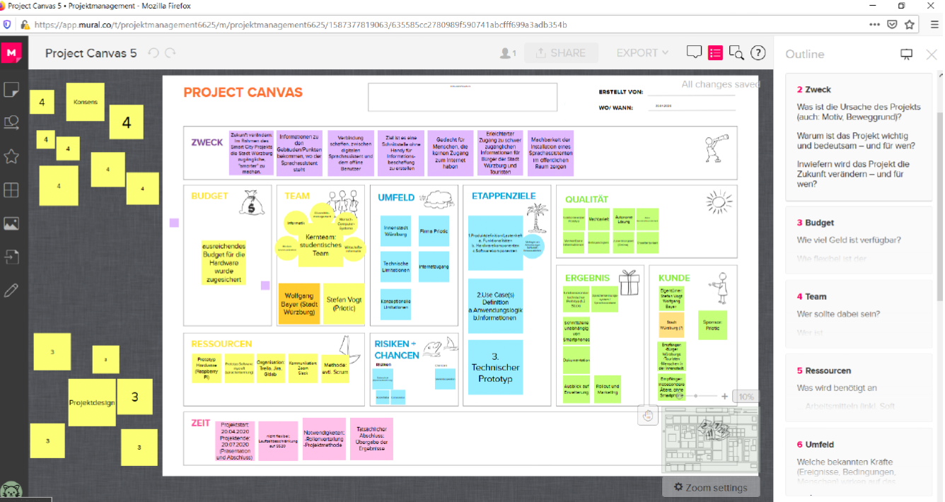 Online-Workshop: Project Canvas - Over the fence