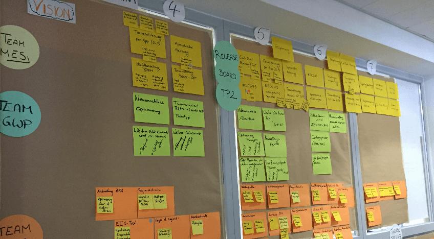 Awesome Projektmanagement Zertifizierung Training Online Ensign ...